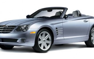 2005 Chrysler Crossfire May Be Investigated For Loose & Detached Back Windows