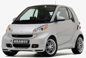 Smart Car Ownership Looking Like a Fad In the U.S.