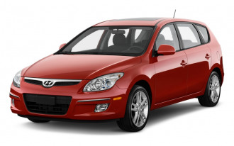 The Five Best 2010 SUV Alternatives For Any Purse or Purpose