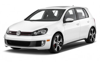Top 5 Volkswagen GTI Commercials: Practicality Inspired