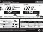 Video: 2011 Chevrolet Volt EPA Gas Mileage Explained