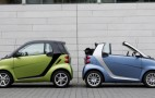 More Smart ForTwo Trouble: Owners Least Likely To Buy Another