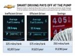 Chevy Engineers, 2012 Cruze LT, Demonstrate Fuel-Smart Driving