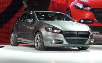 2013 Dodge Dart: Name Your Own Price And Save--Or Not