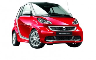 Oprah Says: You Get A Car! You Get A Car! You Get...A Smart Fortwo!