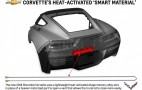 Chevy Saves Weight On 2014 Corvette With Shape-Changing 'Smart' Materials: Video