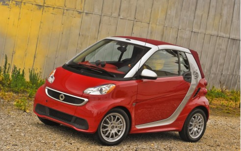 2014 Smart Fortwo Vs Hyundai Accent Mitsubishi I Miev Mini Cooper