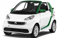 Used smart fortwo electric drive