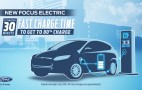 Ford promises 13 new electrified cars by 2020