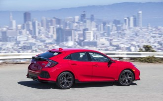 What's New for 2017: Honda