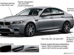 30th anniversary BMW M5 leaked (Image via Bimmerpost)