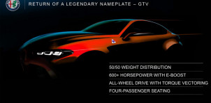 Alfa Romeo 2020 roadmap