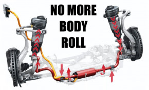 How Audi eliminates body roll