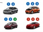 Chargeway electric-car charging symbols for Chevrolet Volt, BMW i3, Nissan Leaf, Tesla Model S