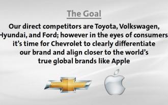 GM's Marketing Guru Wants Chevrolet To Become Apple
