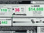 Chevy Volt Owner's adjusted EPA sticker [Image: voltowner.blogspot.com]