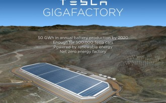 Tesla Gigafactory is open for business