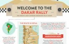 (Almost) Everything You Need To Know About The Dakar Rally In One Infographic