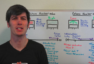 Engineering Explained talks about octane and cetane ratings