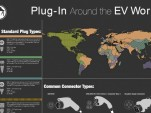 All The Electric-Car Charging Connectors In One Great Big Poster