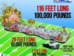 Ford and Natural Balance Pet Food team up for world's largest float: infographic