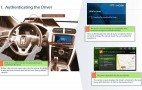 Ford And Intel Use Facial Recognition To Improve In-Car Tech, Safety