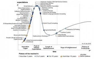 Study: Autonomous Vehicles Will Go Mainstream In 5 - 10 Years
