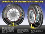 Goodyear's Air Maintenance Technology self-inflating tires, explained.