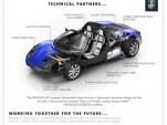 Gordon Murray Design and Toray technical partnership