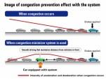 Honda congestion prevention technology explained
