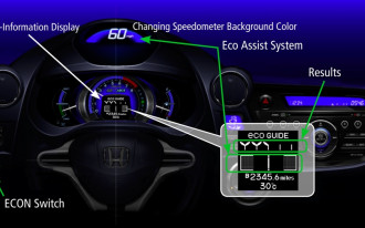 2010 Honda Insight Will Grade Your Eco Driving--With Leaves