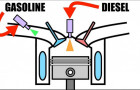 How a Reactivity Controlled Compression Ignition engine works