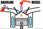 Engineers find new ways to improve efficiency of gas engines: Engineering Explained