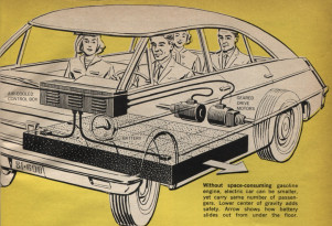 Electric cars 'right around the corner' in 1966: what took so long?