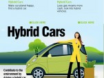 image from hybrid-car spam