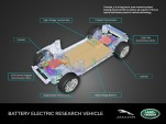 Jaguar Land Rover battery-electric concept