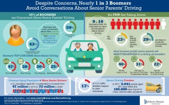 55% Of Boomers Worry About Parents' Driving, Only 23% Are Talking About It