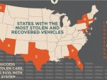 LoJack 2013 vehicle theft and recovery statistics