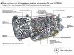 Mercedes-Benz's 9G-TRONIC nine-speed automatic transmission