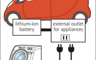 Mitsubishi i-MiEV Becomes A Tool For Surviving Disaster
