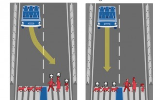 Tuesday timewaster: decide who lives (and who dies!) in self-driving car crashes