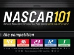 NASCAR Infographic