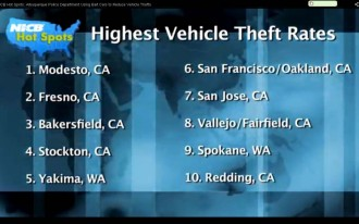 Car Thefts Are Rising, With California Leading The Way
