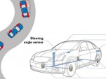 Nissan Active Stability System