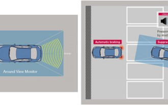 Nissan's New Safety Tech Knows When You Hit The Gas By Mistake