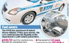 Cops Conserve: NYPD Buys Altima Hybrids