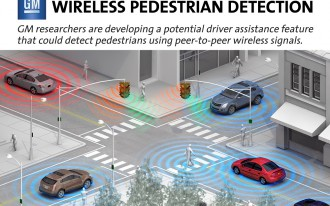 GM's Intriguing New Pedestrian-Detection System Uses Wi-Fi
