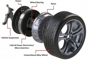 VW's Chinese Partner Signs Deal With Protean For Wheel Motors