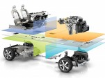Renault Nissan's Common Module Family (CMF)