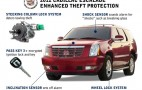 2012 Cadillac Escalade Gets Security Upgrades